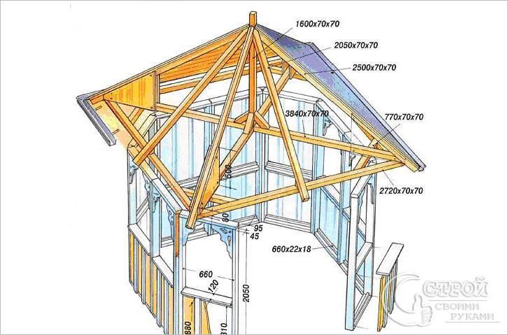 Схема беседки с четырехскатной крышей