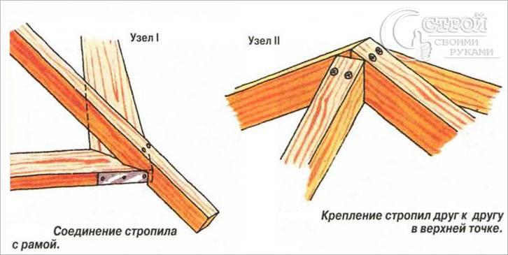 Схемы соединения стропил