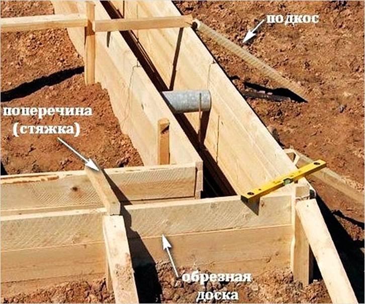 Монтаж и установка опалубки — ответственный этап, требующий надежного крепления