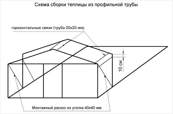 Схема сборки теплицы из профильной трубы