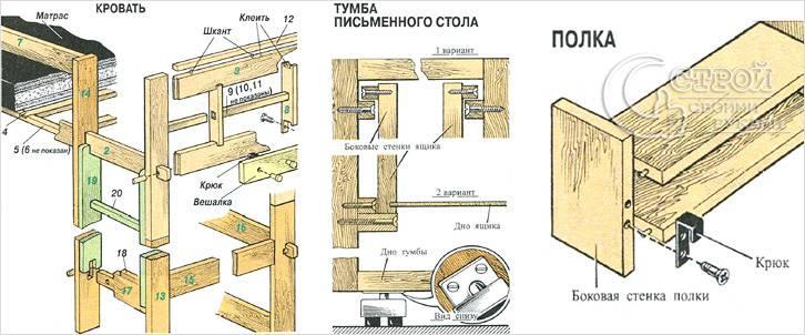 Схема сборки кровати чердака