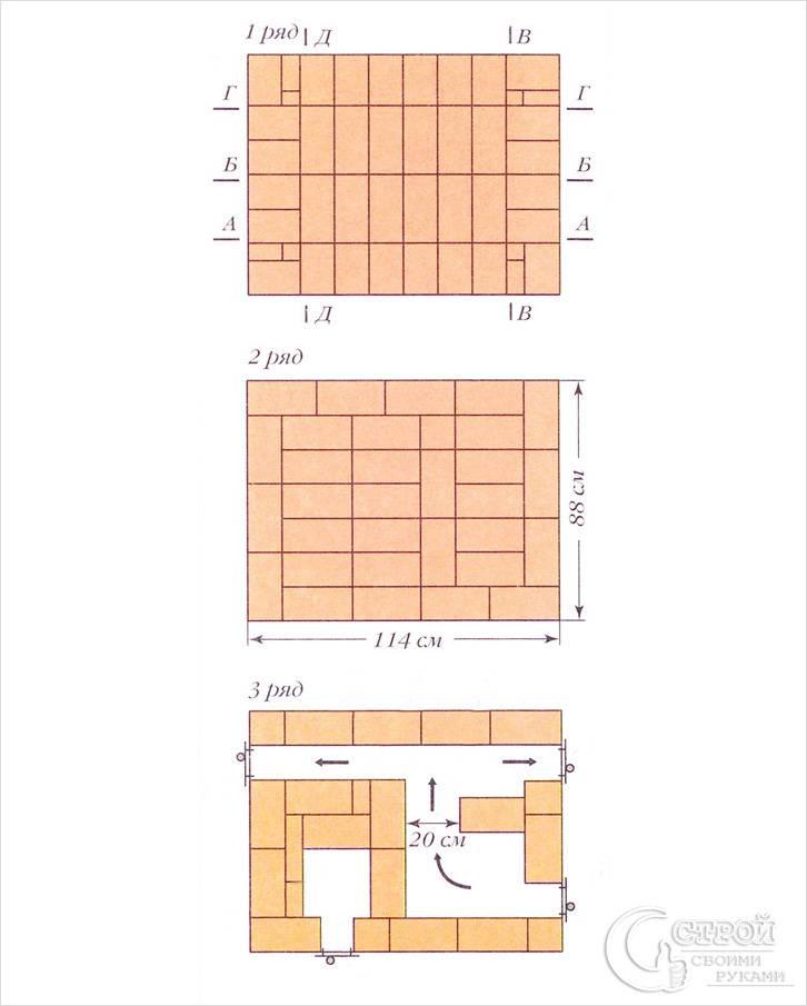 Порядовка начальных рядов