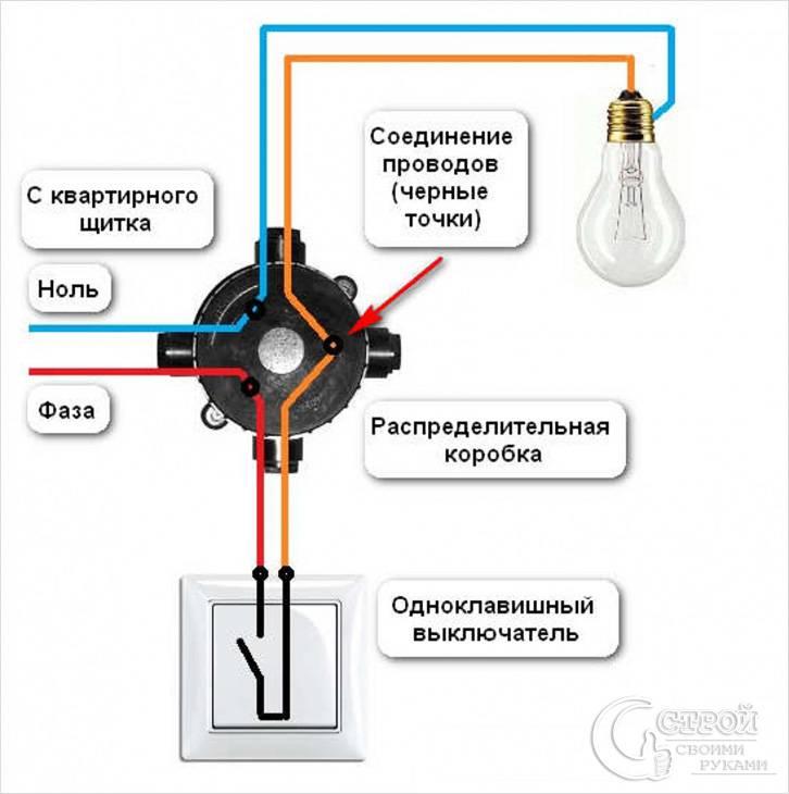 Простейшая схема подключения выключателя