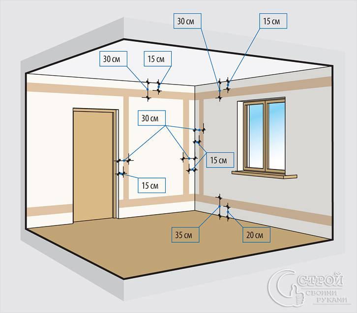 Схема правильного расположения проводки