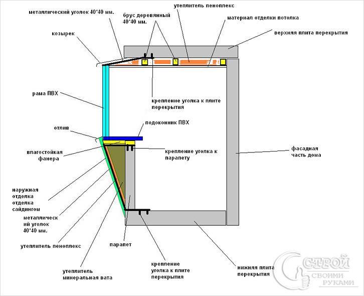 Чертеж балкона с выносом по подоконнику