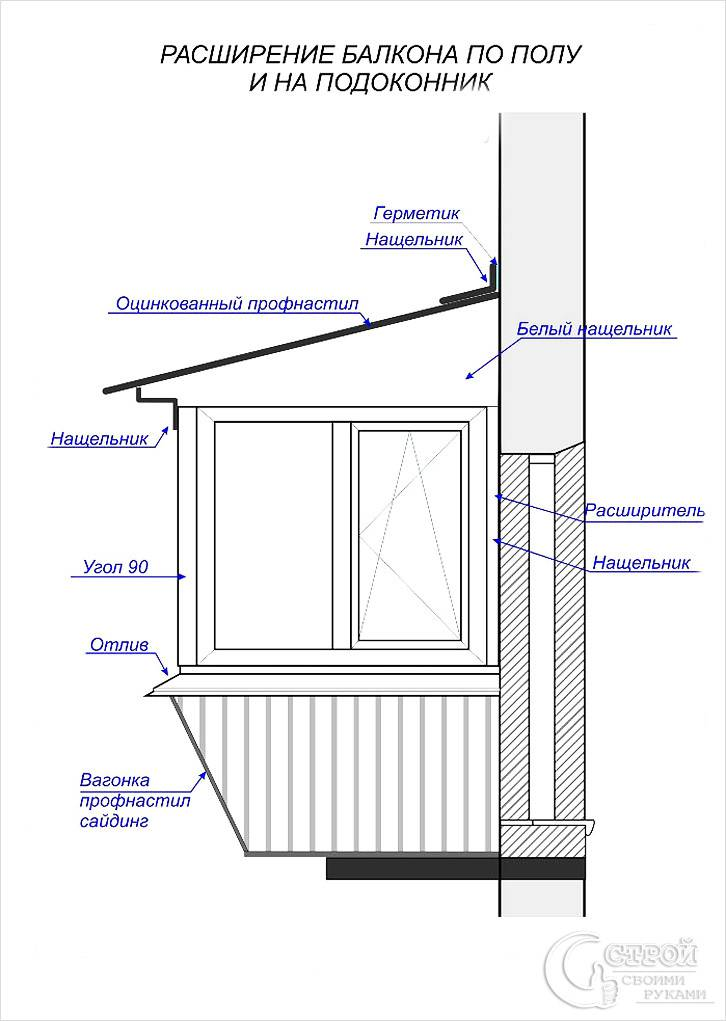 Отделка балкона с выносом чертеж
