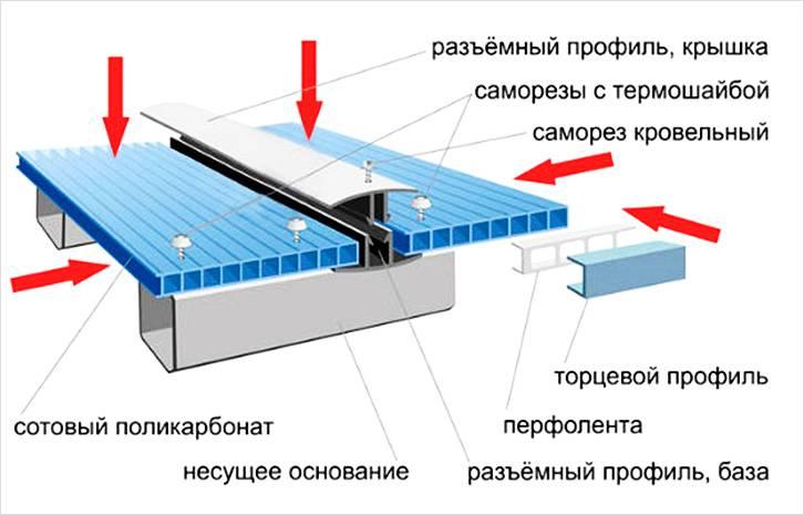 Специальный профиль для крепления поликарбоната
