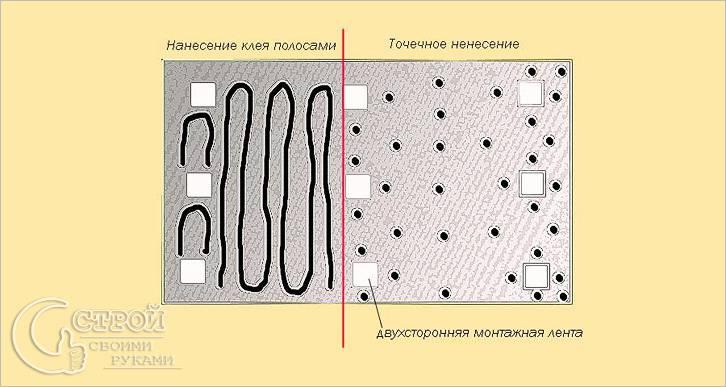 Способы нанесения жидких гвоздей