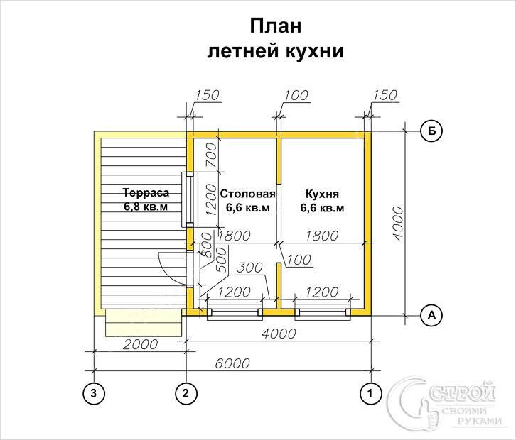 План закрытой кухни с террасой