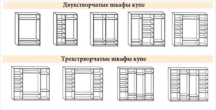 как сделать шкаф купе своими руками пошаговая инструкция