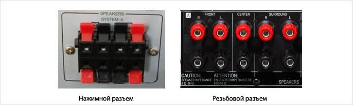Варианты клемм для подключения акустических систем