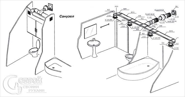 Монтаж вентиляции в ванной своими руками 62