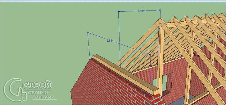 Как построить своими руками полувальмовую крышу