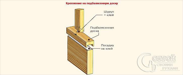 Деревянные лестницы Волгоград - 100лестницрф