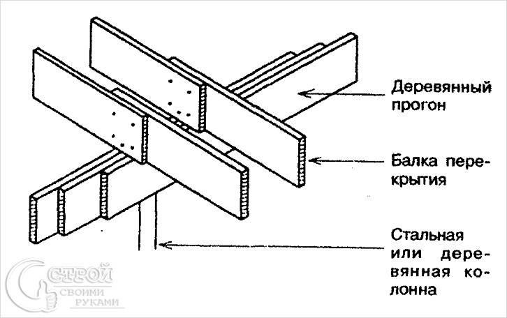 Опирание балок на деревянный прогон