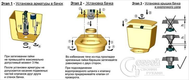 как правильно установить поплавок на сливной бачок унитаза
