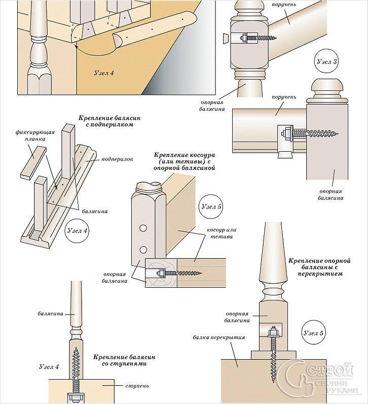 Обои, ламинат, кирпич и трубы - купить стройматериалы в