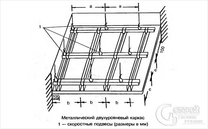 Схема двухуровневого каркаса