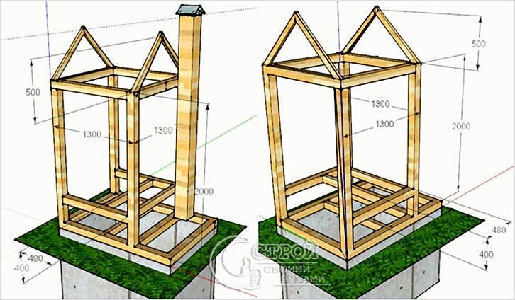 Схема каркаса для деревянного