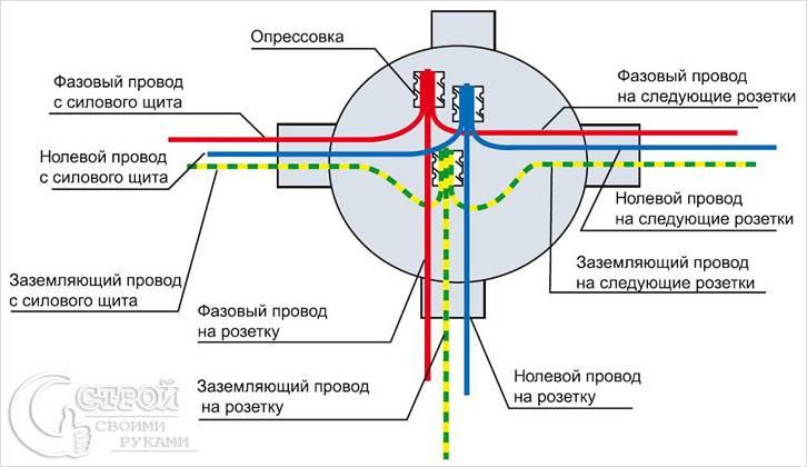 Схема проводов в