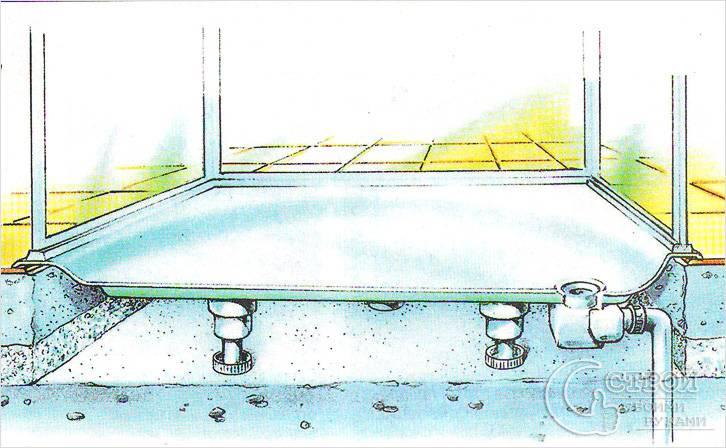Уклон для стока воды