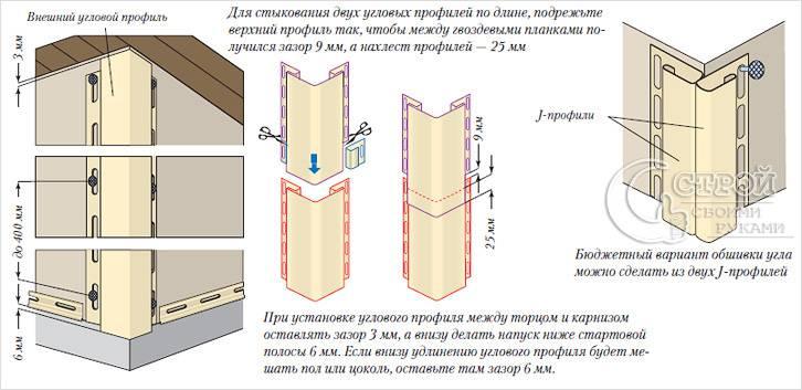 Как сделать углы из сайдинга