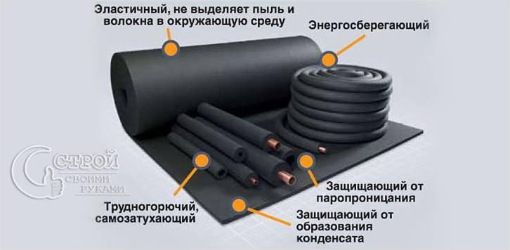 Чем утеплить водопроводную трубу на улице своими руками 1175
