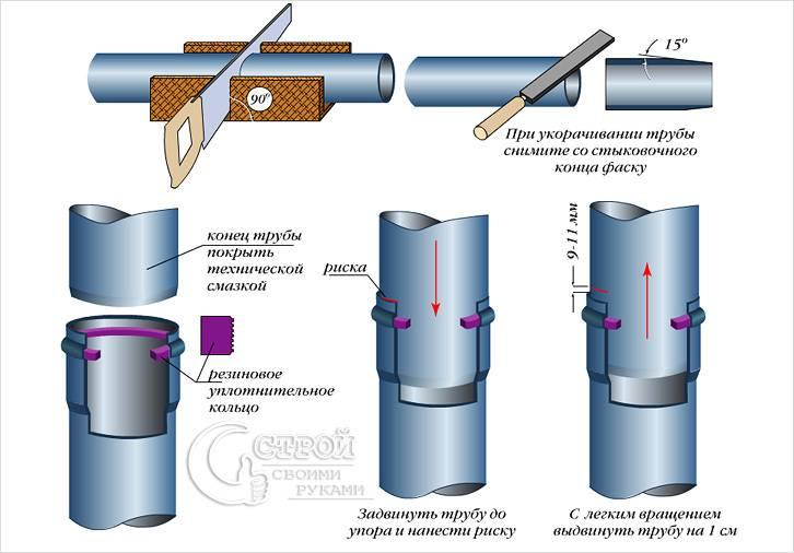 Монтаж канализационных пвх труб своими руками