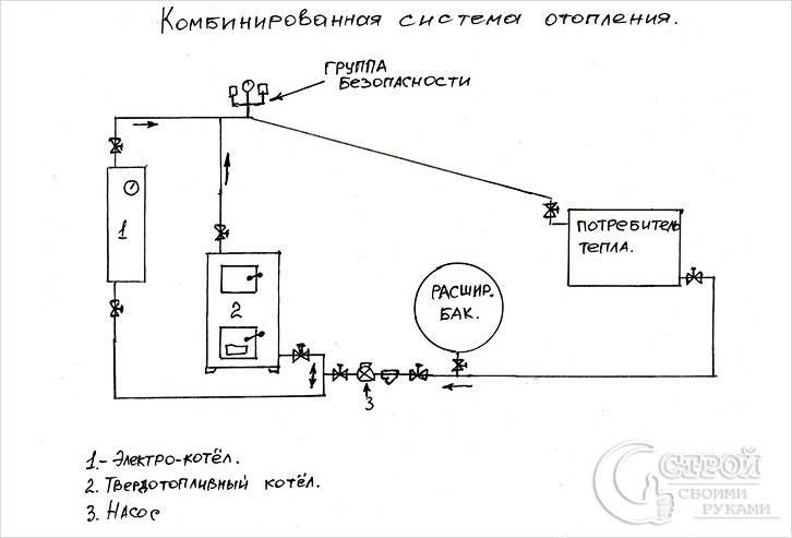 Электроотопление в частном доме своими руками схема