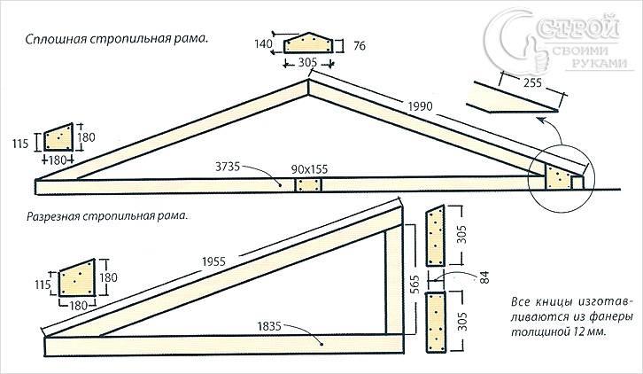 Красивый сарай на даче своими руками 3 х 6 с односкатной крышей чертеж 100