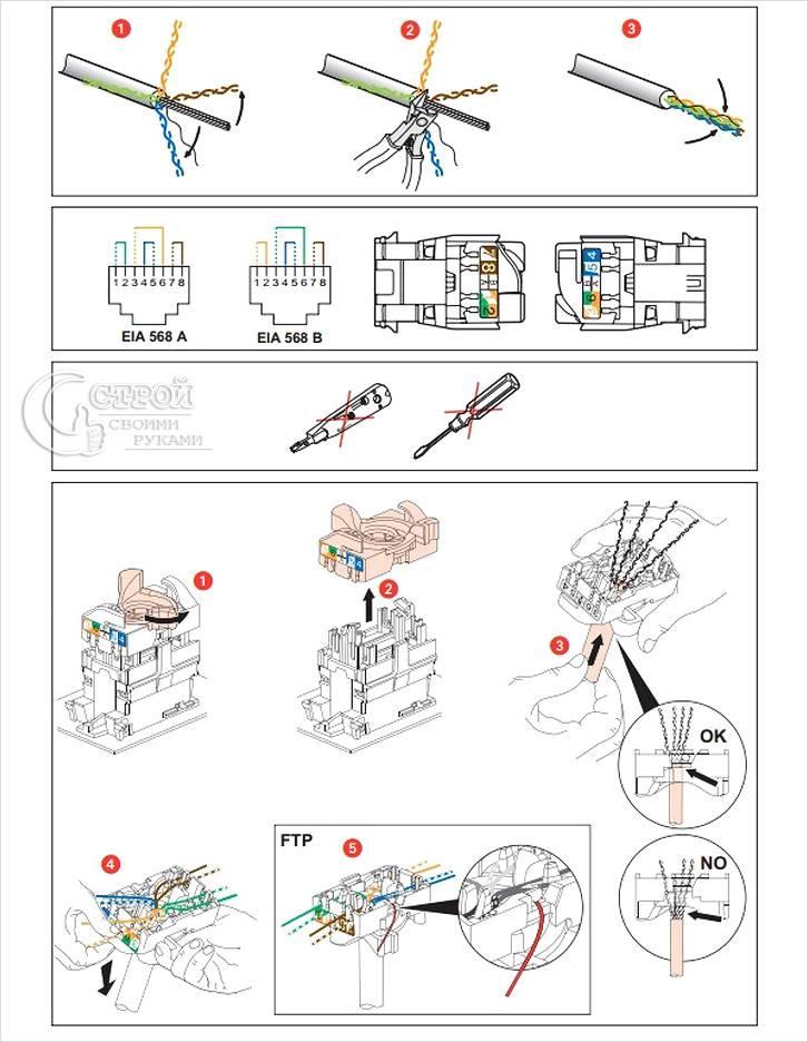 Схема установки сетевых розеток