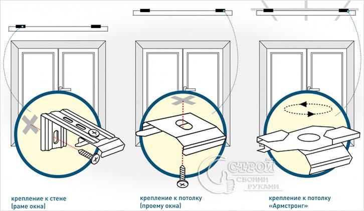 Схема установки вертикальных