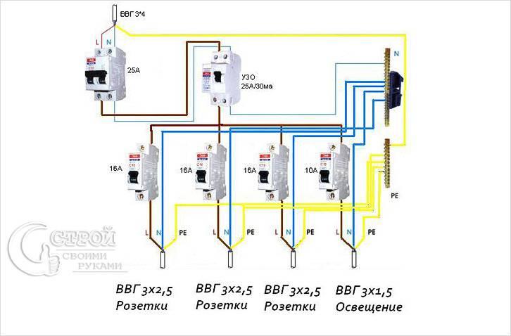 Примерная схема электропроводки