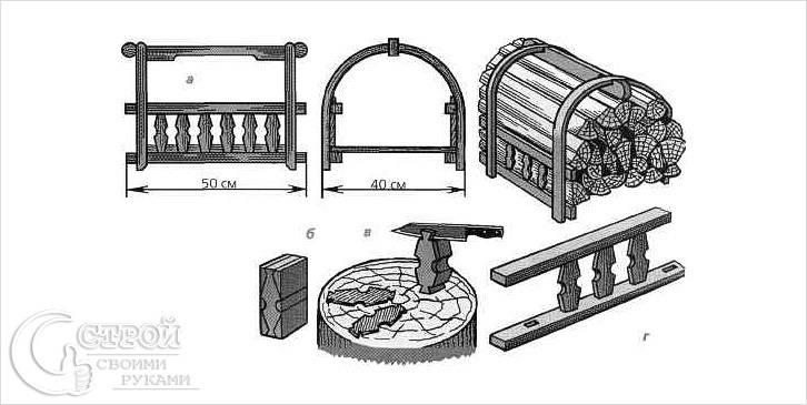 Схема изготовления поленницы