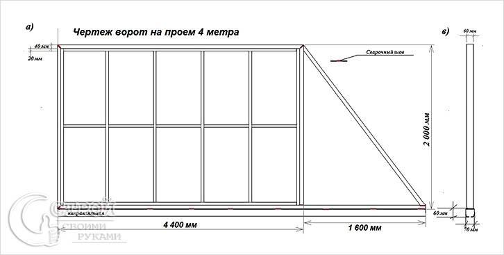 Чертеж откатных ворот проем 4 метра какие варианты ворот для даче