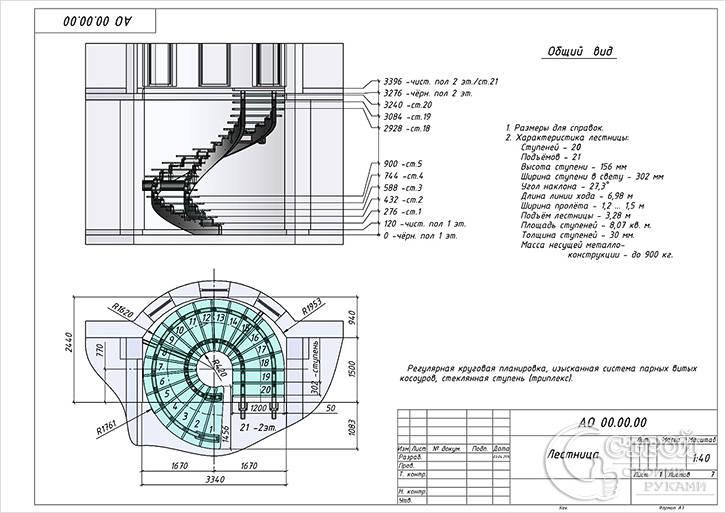 Схема винтовые лестницы