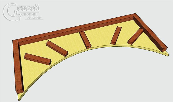 Изготовление каркаса из дерева