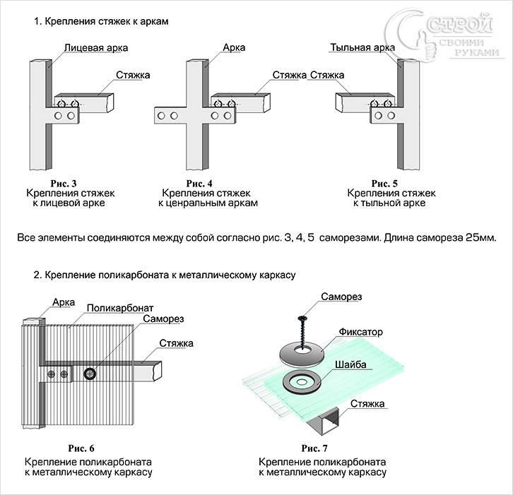 Схема крепления поликарбоната на каркас
