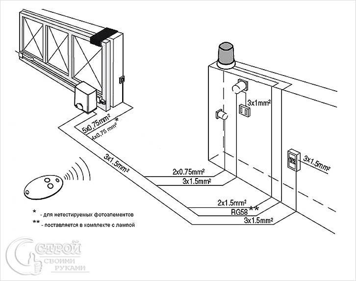 Схема установки автоматики на распашные ворота6