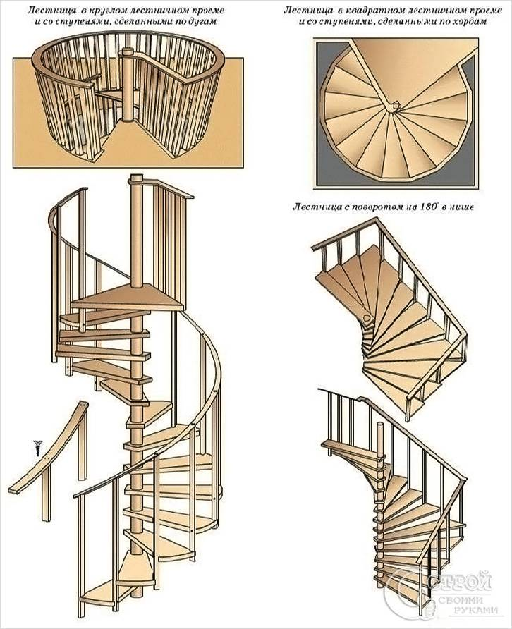 Лестница винтовая своими руками пошаговая 38