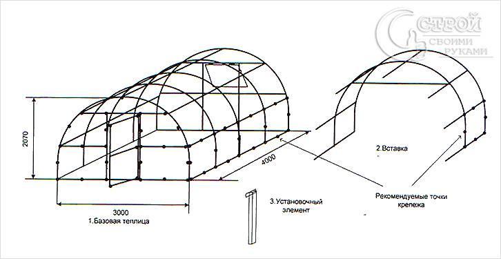 Схема теплицы круглой формы