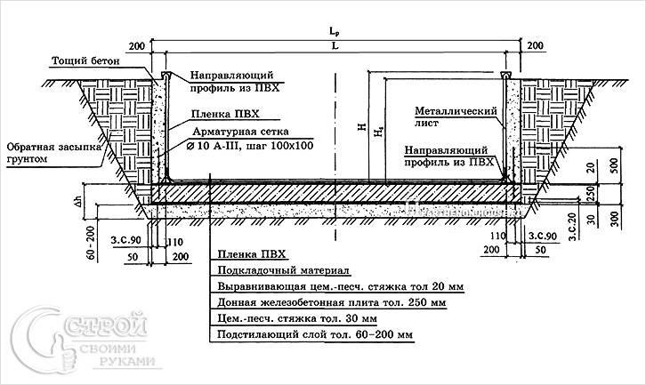 Схема устройства стационарного бассейна