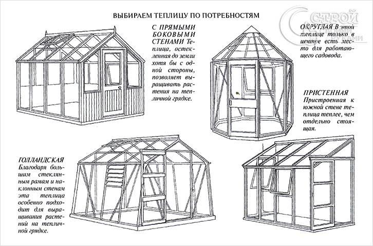 Схемы типов конструкций теплиц