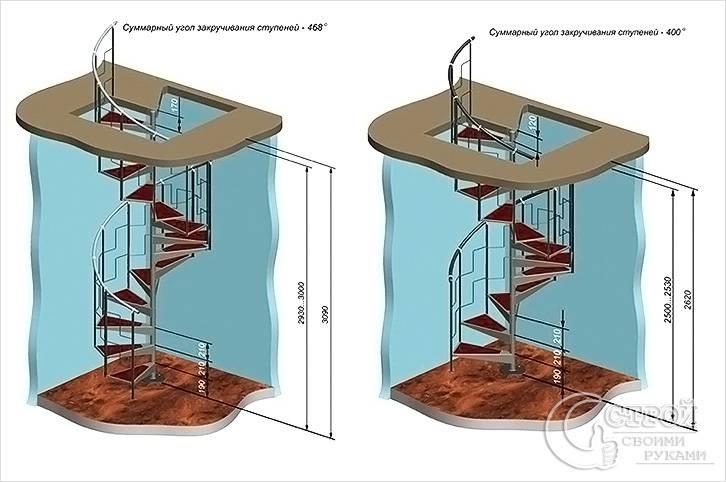 Схема лестница винтовая