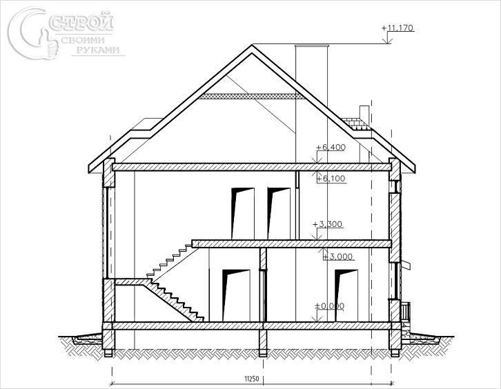 Дом из газобетона своими руками чертежи и фото