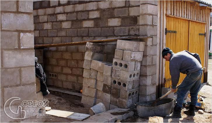 Фото строительства гаража своими руками