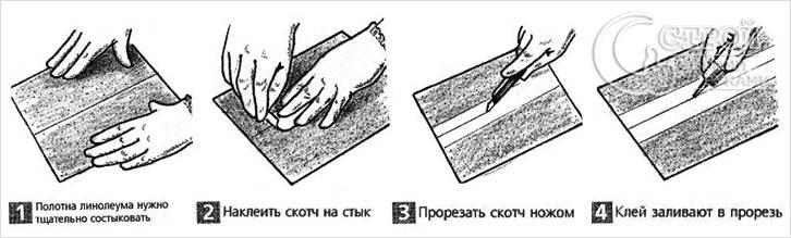 Tags. холодной сварке линолеума.  Иллюстрированный мастер-класс по. ремонт.