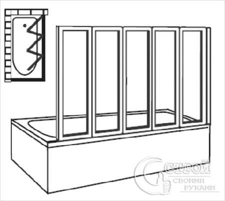 Как складывается ширма для ванной