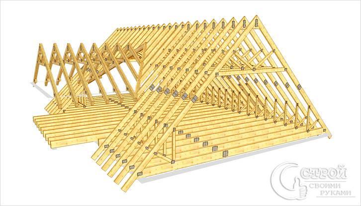 Каркас двускатной крыши