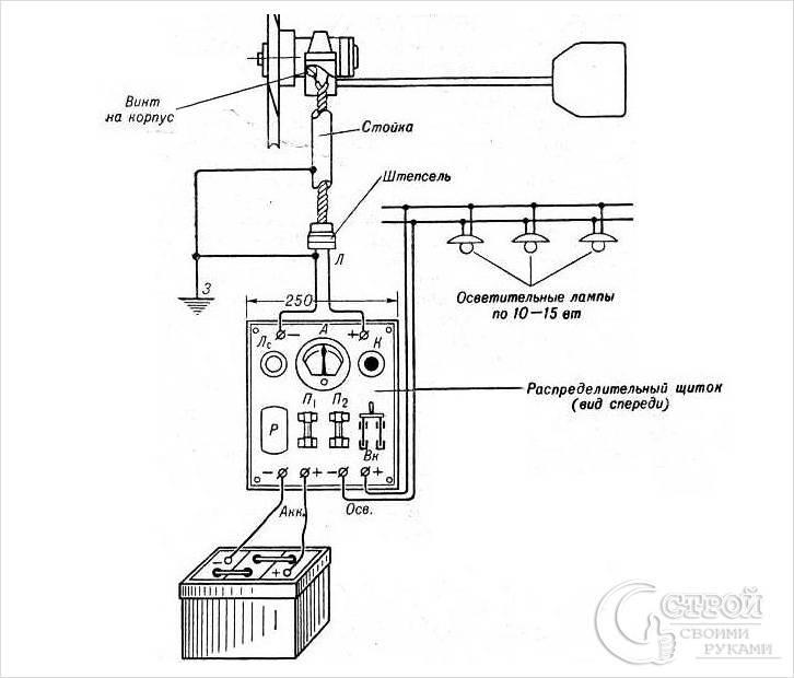 Ветрогенераторы схемы чертежи